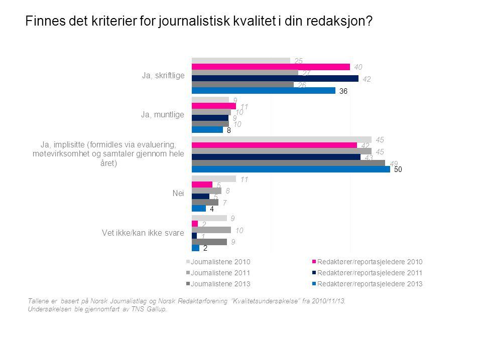 """Finnes det kriterier for journalistisk kvalitet i din redaksjon? Tallene er basert på Norsk Journalistlag og Norsk Redaktørforening """"Kvalitetsundersøk"""