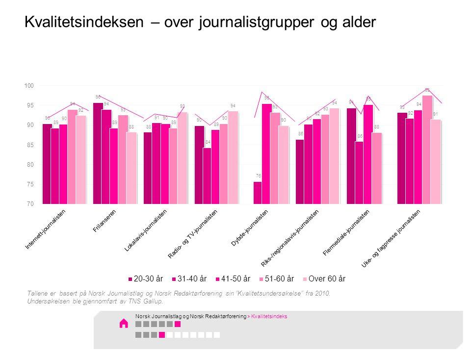 Kvalitetsindeksen – over journalistgrupper og alder Tallene er basert på Norsk Journalistlag og Norsk Redaktørforening sin Kvalitetsundersøkelse fra 2010.
