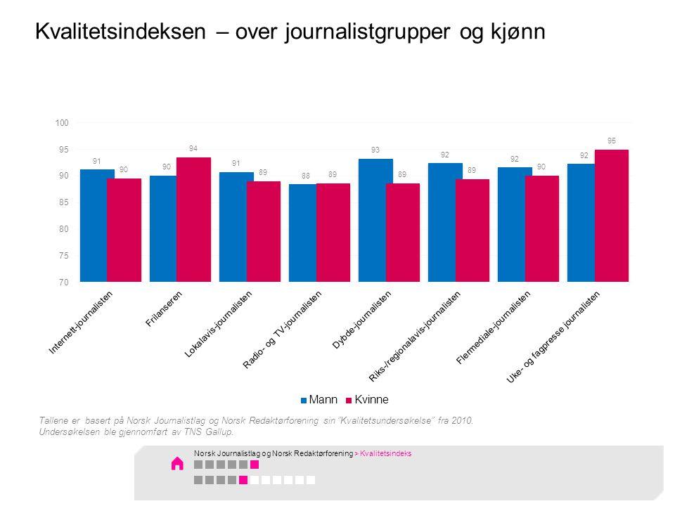 Kvalitetsindeksen – over journalistgrupper og kjønn Tallene er basert på Norsk Journalistlag og Norsk Redaktørforening sin Kvalitetsundersøkelse fra 2010.