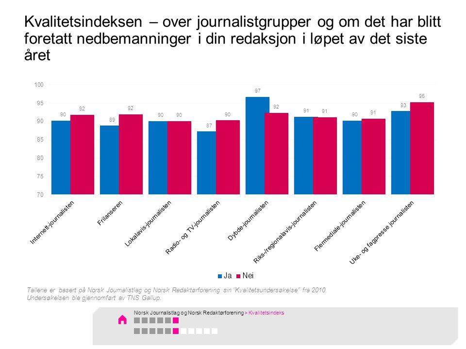 Kvalitetsindeksen – over journalistgrupper og om det har blitt foretatt nedbemanninger i din redaksjon i løpet av det siste året Tallene er basert på Norsk Journalistlag og Norsk Redaktørforening sin Kvalitetsundersøkelse fra 2010.