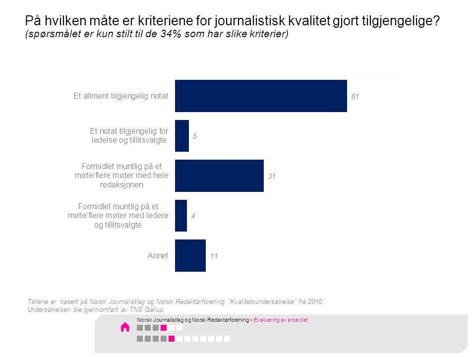 På hvilken måte er kriteriene for journalistisk kvalitet gjort tilgjengelige.