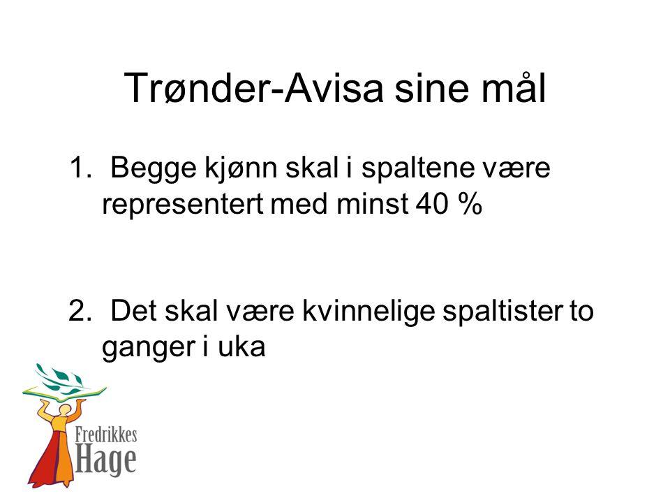 Trønder-Avisa sine mål 1. Begge kjønn skal i spaltene være representert med minst 40 % 2. Det skal være kvinnelige spaltister to ganger i uka