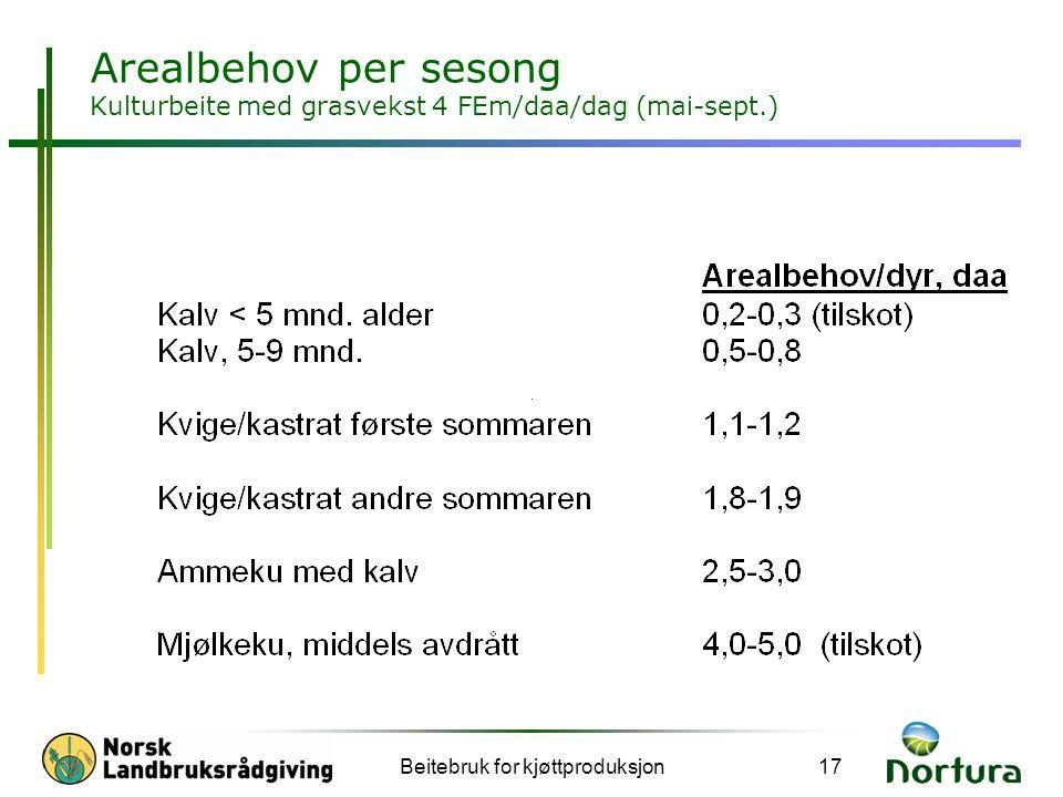 Beitebruk for kjøttproduksjon17 Arealbehov per sesong Kulturbeite med grasvekst 4 FEm/daa/dag (mai-sept.)