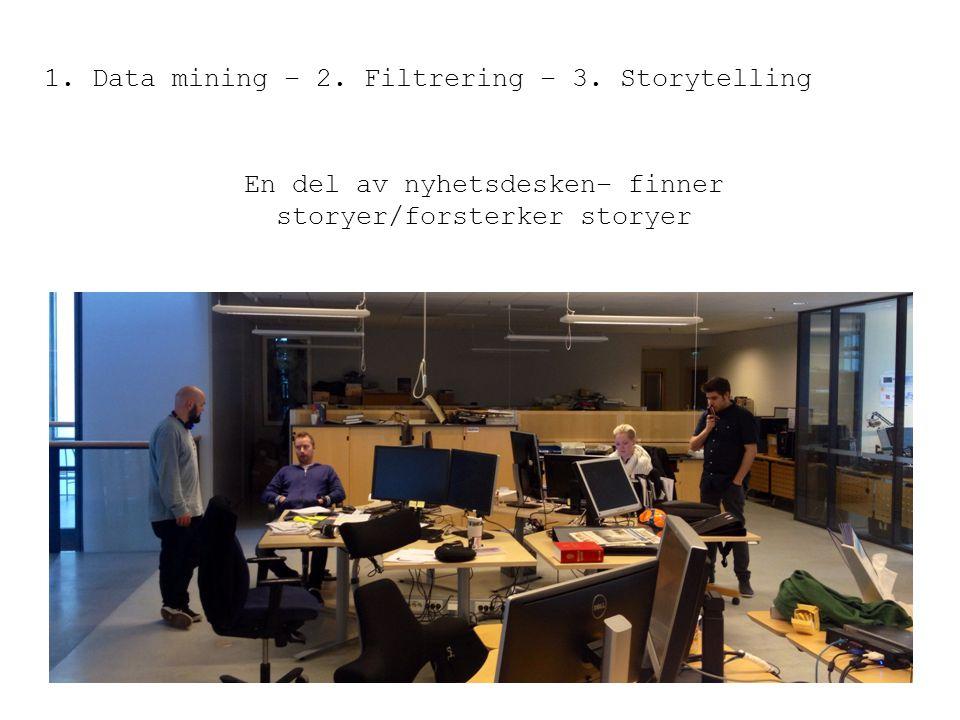 1. Data mining – 2. Filtrering – 3.