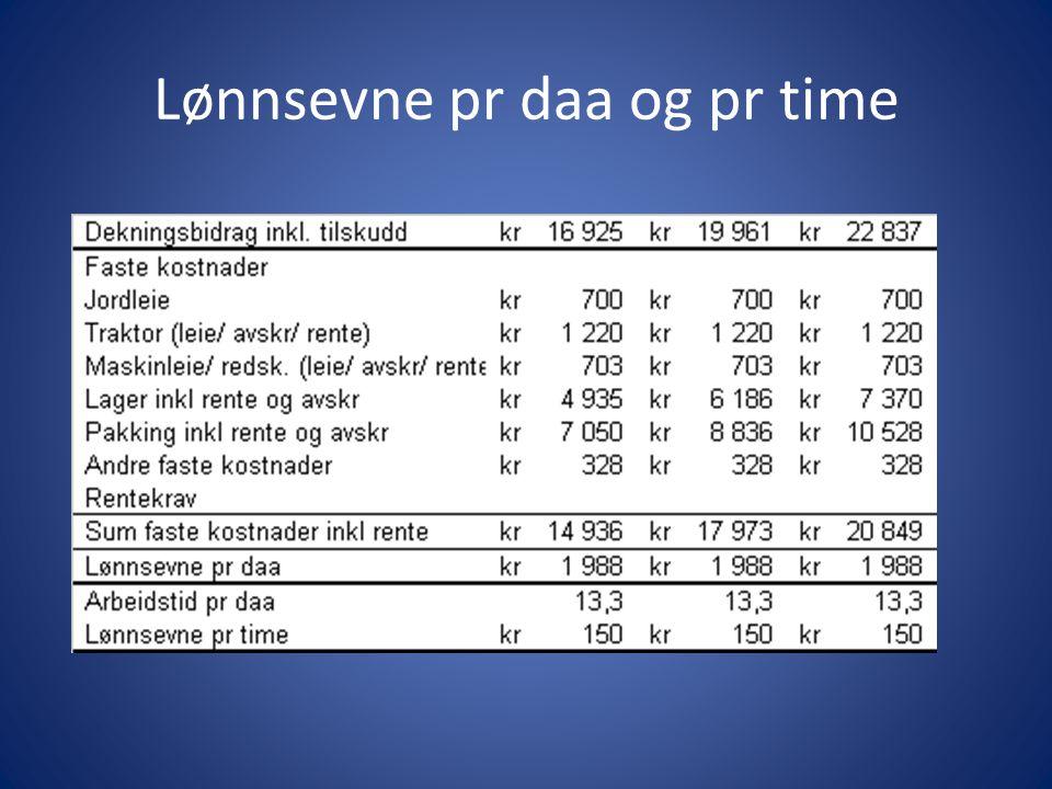 Lønnsevne pr daa og pr time