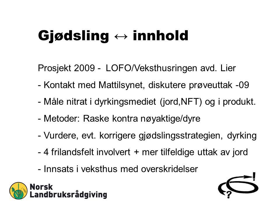 Gjødsling ↔ innhold Prosjekt 2009 - LOFO/Veksthusringen avd. Lier - Kontakt med Mattilsynet, diskutere prøveuttak -09 - Måle nitrat i dyrkingsmediet (