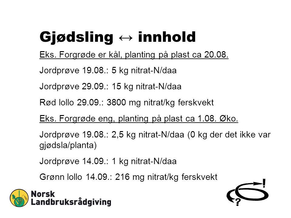 Gjødsling ↔ innhold Eks. Forgrøde er kål, planting på plast ca 20.08. Jordprøve 19.08.: 5 kg nitrat-N/daa Jordprøve 29.09.: 15 kg nitrat-N/daa Rød lol