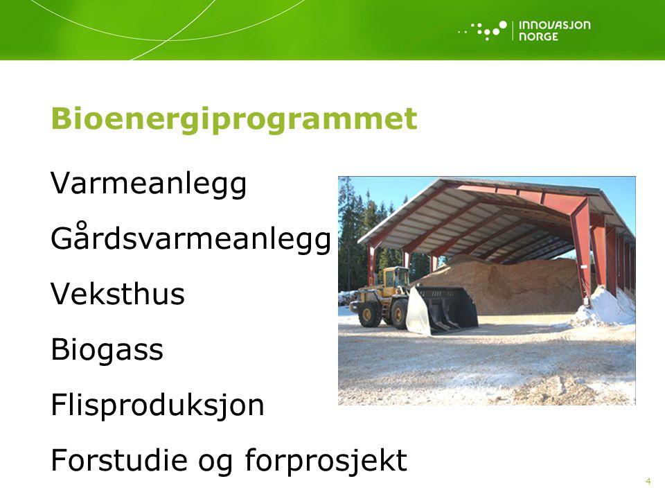 4 Bioenergiprogrammet Varmeanlegg Gårdsvarmeanlegg Veksthus Biogass Flisproduksjon Forstudie og forprosjekt