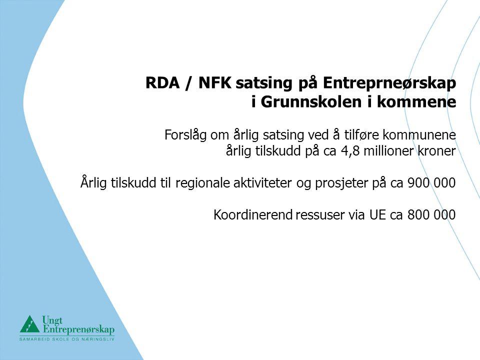 RDA / NFK satsing på Entreprneørskap i Grunnskolen i kommene Forslåg om årlig satsing ved å tilføre kommunene årlig tilskudd på ca 4,8 millioner kroner Årlig tilskudd til regionale aktiviteter og prosjeter på ca 900 000 Koordinerend ressuser via UE ca 800 000