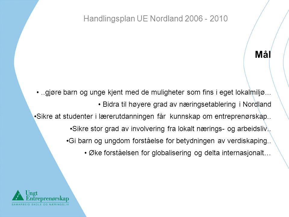 Handlingsplan UE Nordland 2006 - 2010 Satsingsområder og resultatmål Grunnskolen UE Nordland skal ha en måloppnåelse for antallet elever og aktiviteter som er godt over det nasjonale snitt, på de hovedområder UE Nordland skal satse på Elevbedrift Vårt Lokalsamfunn Europa Jobb og Økonomi UE Nordland skal ta i bruk de støttekonsept knyttet til elevbedrift, som Gründercamp og Teknologi og Design, da disse kan styrke kvaliteten og interessen for Elevbedrift.