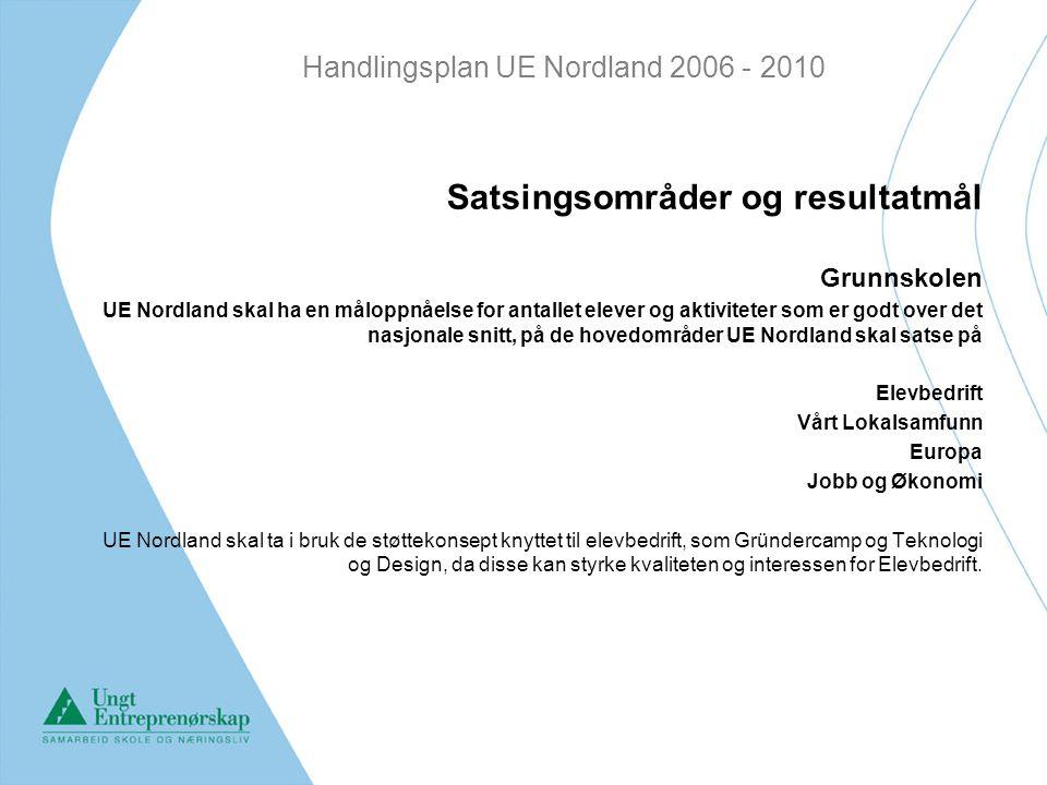 Handlingsplan UE Nordland 2006 - 2010 Satsingsområder og resultatmål Grunnskolen Hovedsatsingsområdet er Elevbedrifter, primært 8-9 trinn.