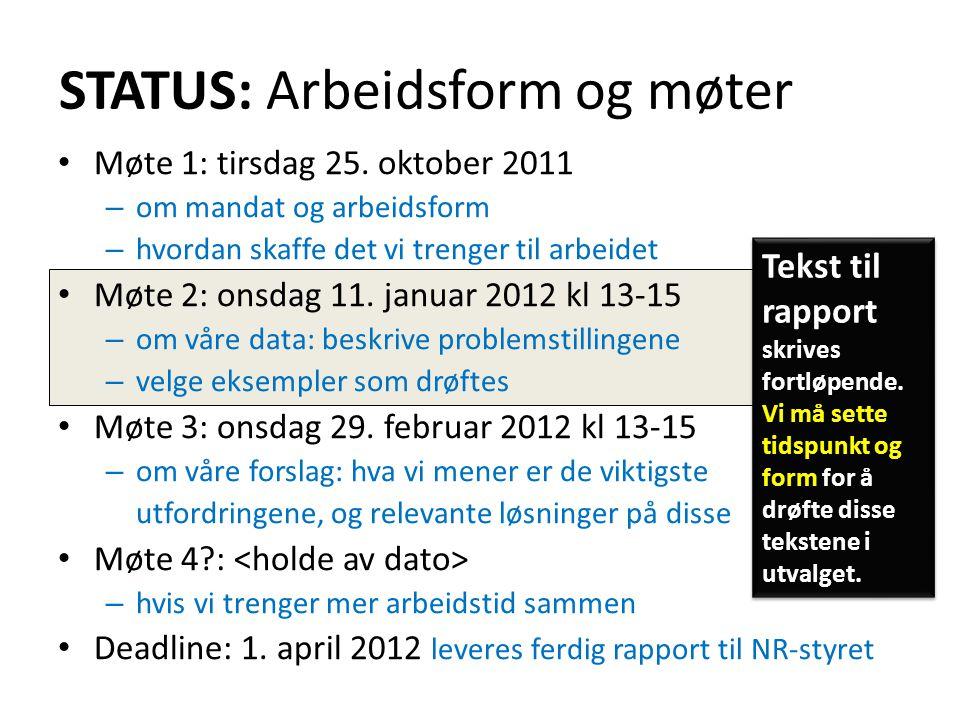 STATUS: Arbeidsform og møter Møte 1: tirsdag 25. oktober 2011 – om mandat og arbeidsform – hvordan skaffe det vi trenger til arbeidet Møte 2: onsdag 1