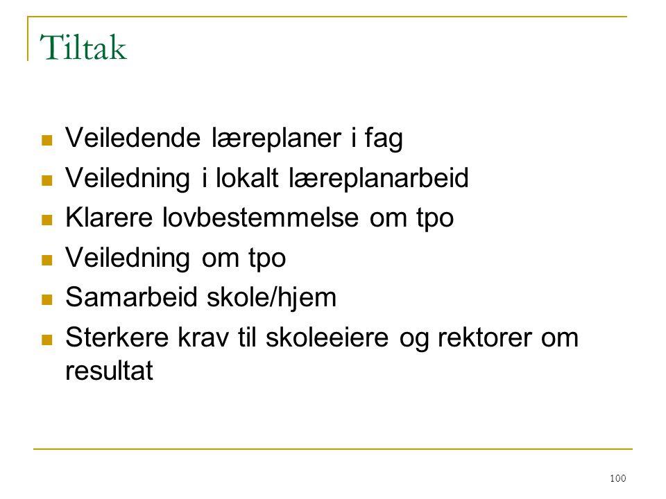 101 Referanser Bjørgen, Ivar A.1991. Ansvar for egen læring.