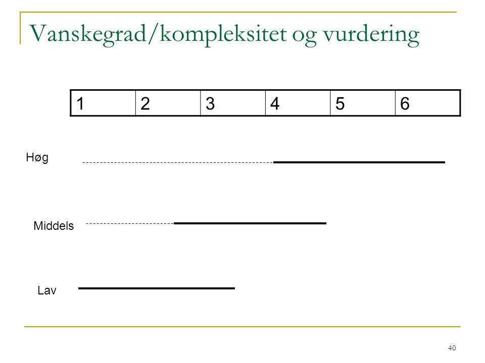 41 VURDERING/KOMMENTERING Normativ - Retting av feil i teksten.