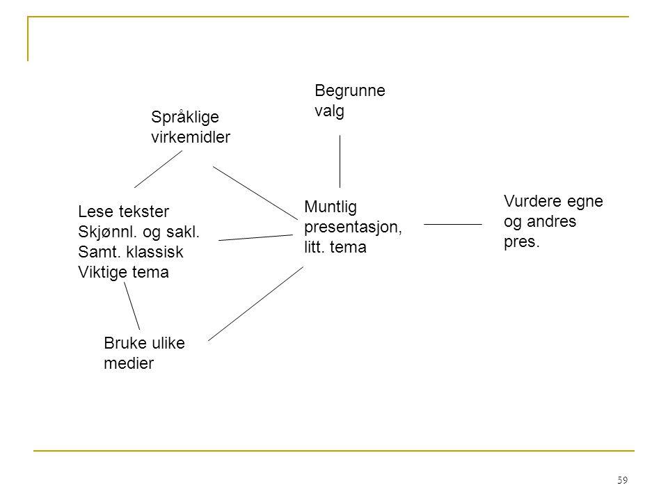 60 Kjennetegn Generelle for muntlig presentasjon Spesifikke for denne presentasjonen