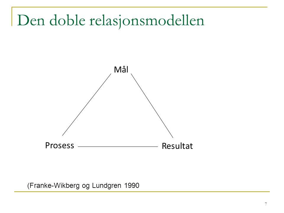8 Vurdering Hver vurdering forutsetter etter denne modellen tre forhold: En analyse av det forventede resultat En analyse av undervisnings- og læringsprosessen En analyse av det erfarte resultat