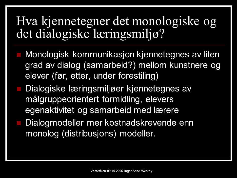 Vesterålen 09.10.2006 Inger Anne Westby Hva kjennetegner det monologiske og det dialogiske læringsmiljø.