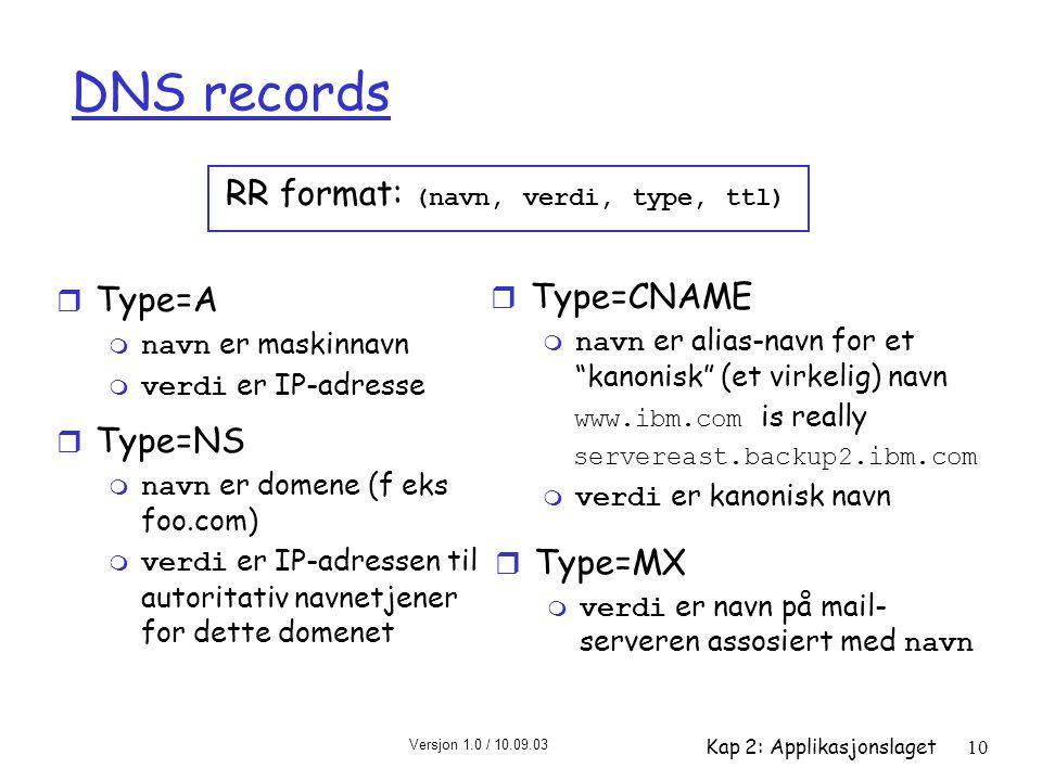 Versjon 1.0 / 10.09.03 Kap 2: Applikasjonslaget10 DNS records r Type=NS  navn er domene (f eks foo.com)  verdi er IP-adressen til autoritativ navnetjener for dette domenet RR format: (navn, verdi, type, ttl) r Type=A  navn er maskinnavn  verdi er IP-adresse r Type=CNAME  navn er alias-navn for et kanonisk (et virkelig) navn www.ibm.com is really servereast.backup2.ibm.com  verdi er kanonisk navn r Type=MX  verdi er navn på mail- serveren assosiert med navn