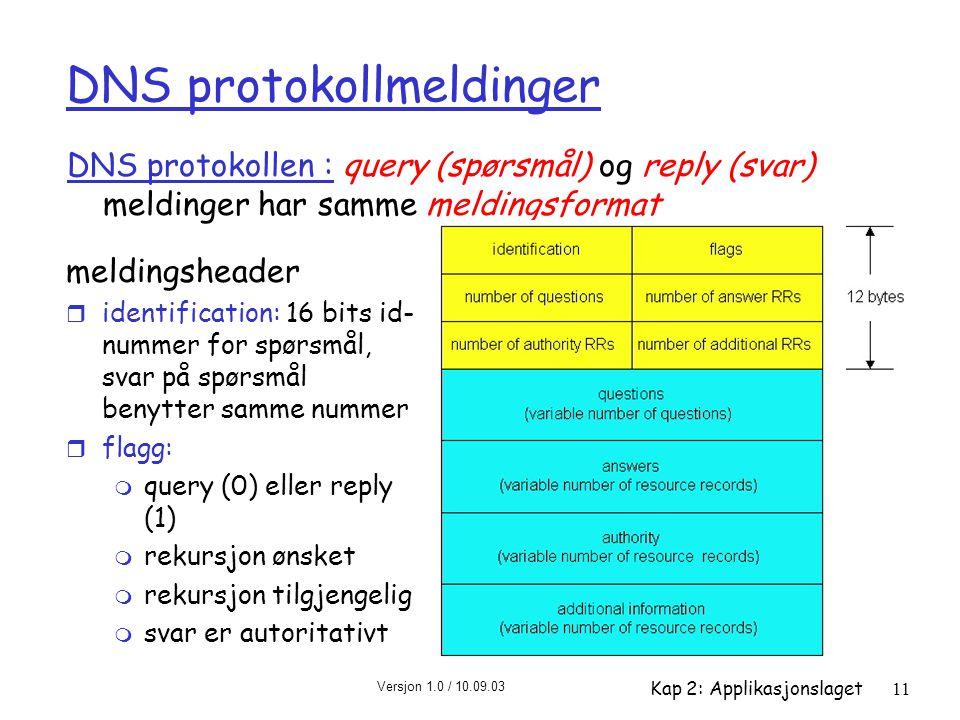 Versjon 1.0 / 10.09.03 Kap 2: Applikasjonslaget11 DNS protokollmeldinger DNS protokollen : query (spørsmål) og reply (svar) meldinger har samme meldingsformat meldingsheader r identification: 16 bits id- nummer for spørsmål, svar på spørsmål benytter samme nummer r flagg: m query (0) eller reply (1) m rekursjon ønsket m rekursjon tilgjengelig m svar er autoritativt