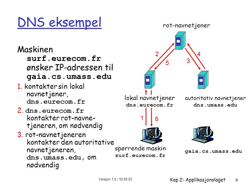 Versjon 1.0 / 10.09.03 Kap 2: Applikasjonslaget6 DNS eksempel Maskinen surf.eurecom.fr ønsker IP-adressen til gaia.cs.umass.edu 1.