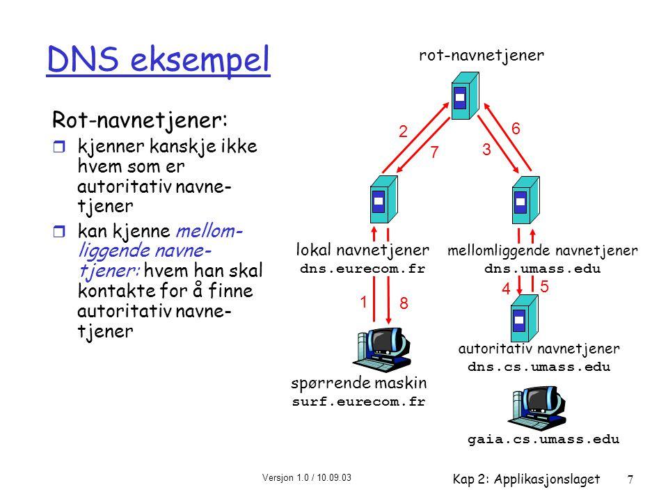 Versjon 1.0 / 10.09.03 Kap 2: Applikasjonslaget7 DNS eksempel Rot-navnetjener: r kjenner kanskje ikke hvem som er autoritativ navne- tjener r kan kjenne mellom- liggende navne- tjener: hvem han skal kontakte for å finne autoritativ navne- tjener spørrende maskin surf.eurecom.fr gaia.cs.umass.edu rot-navnetjener lokal navnetjener dns.eurecom.fr 1 2 3 4 5 6 autoritativ navnetjener dns.cs.umass.edu mellomliggende navnetjener dns.umass.edu 7 8