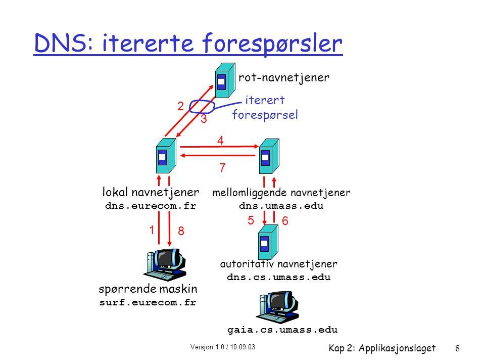 Versjon 1.0 / 10.09.03 Kap 2: Applikasjonslaget8 DNS: itererte forespørsler spørrende maskin surf.eurecom.fr gaia.cs.umass.edu rot-navnetjener lokal navnetjener dns.eurecom.fr 1 2 3 4 5 6 autoritativ navnetjener dns.cs.umass.edu mellomliggende navnetjener dns.umass.edu 7 8 iterert forespørsel