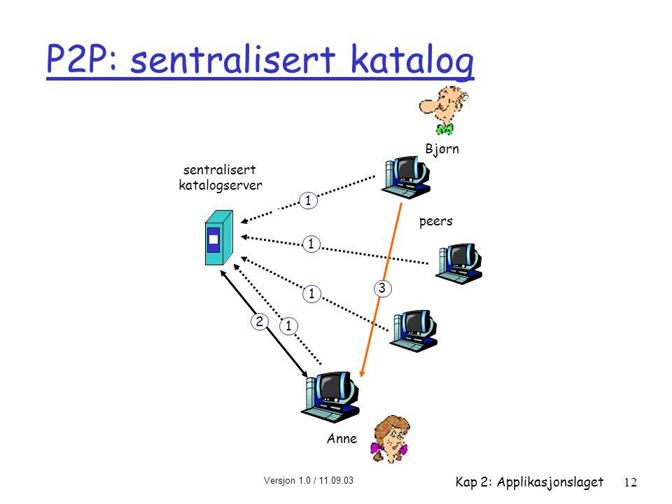 Versjon 1.0 / 11.09.03 Kap 2: Applikasjonslaget12 P2P: sentralisert katalog sentralisert katalogserver peers Anne Bjørn 1 1 1 1 2 3