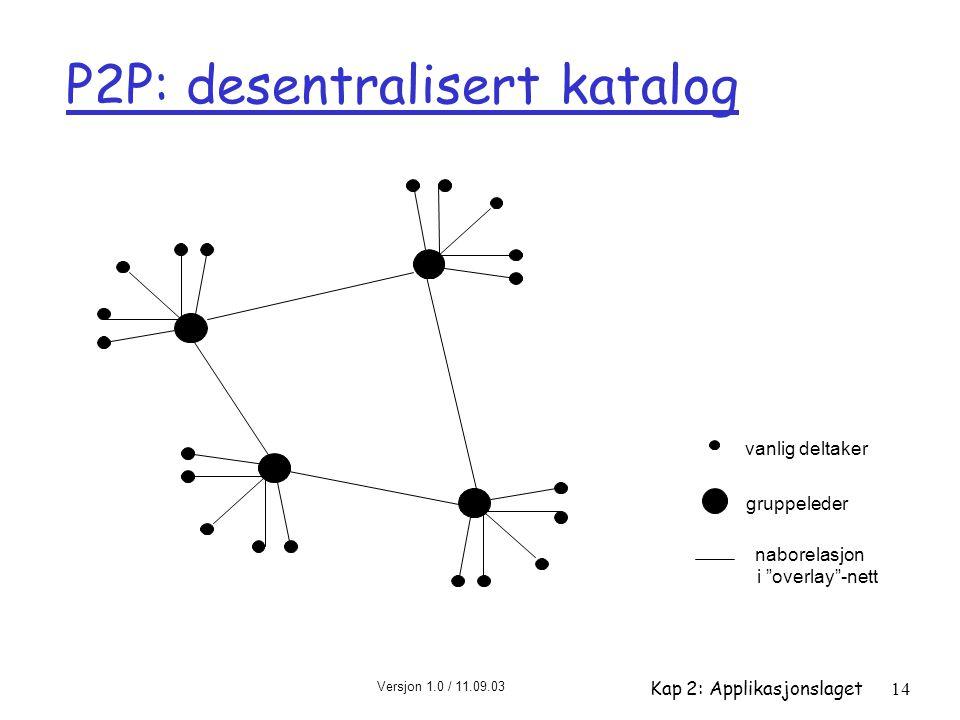 Versjon 1.0 / 11.09.03 Kap 2: Applikasjonslaget14 P2P: desentralisert katalog vanlig deltaker gruppeleder naborelasjon i overlay -nett
