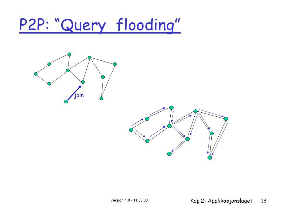 Versjon 1.0 / 11.09.03 Kap 2: Applikasjonslaget16 P2P: Query flooding join