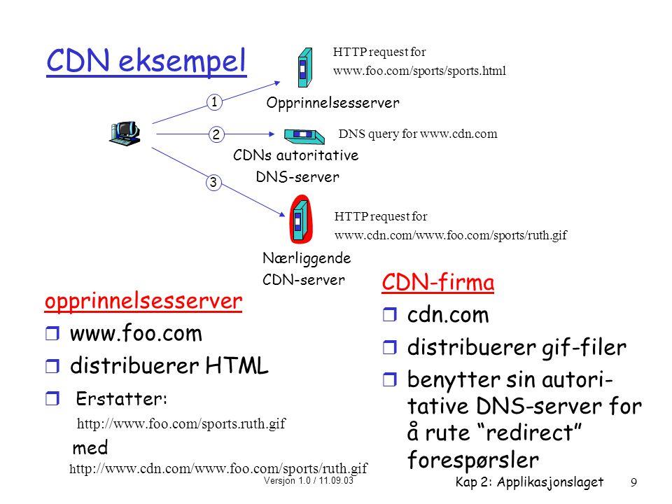 Versjon 1.0 / 11.09.03 Kap 2: Applikasjonslaget9 CDN eksempel opprinnelsesserver r www.foo.com r distribuerer HTML r Erstatter: http://www.foo.com/sports.ruth.gif med h ttp://www.cdn.com/www.foo.com/sports/ruth.gif HTTP request for www.foo.com/sports/sports.html DNS query for www.cdn.com HTTP request for www.cdn.com/www.foo.com/sports/ruth.gif 1 2 3 Opprinnelsesserver CDNs autoritative DNS-server Nærliggende CDN-server CDN-firma r cdn.com r distribuerer gif-filer r benytter sin autori- tative DNS-server for å rute redirect forespørsler