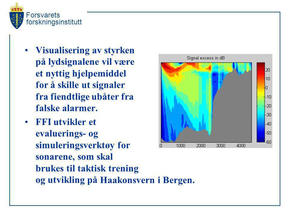 Forsvarets forskningsinstitutt Visualisering av styrken på lydsignalene vil være et nyttig hjelpemiddel for å skille ut signaler fra fiendtlige ubåter