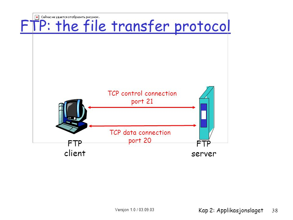 Versjon 1.0 / 03.09.03 Kap 2: Applikasjonslaget38 FTP: the file transfer protocol FTP client FTP server TCP control connection port 21 TCP data connection port 20