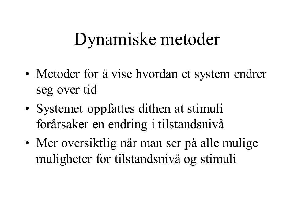 Dynamiske metoder Metoder for å vise hvordan et system endrer seg over tid Systemet oppfattes dithen at stimuli forårsaker en endring i tilstandsnivå