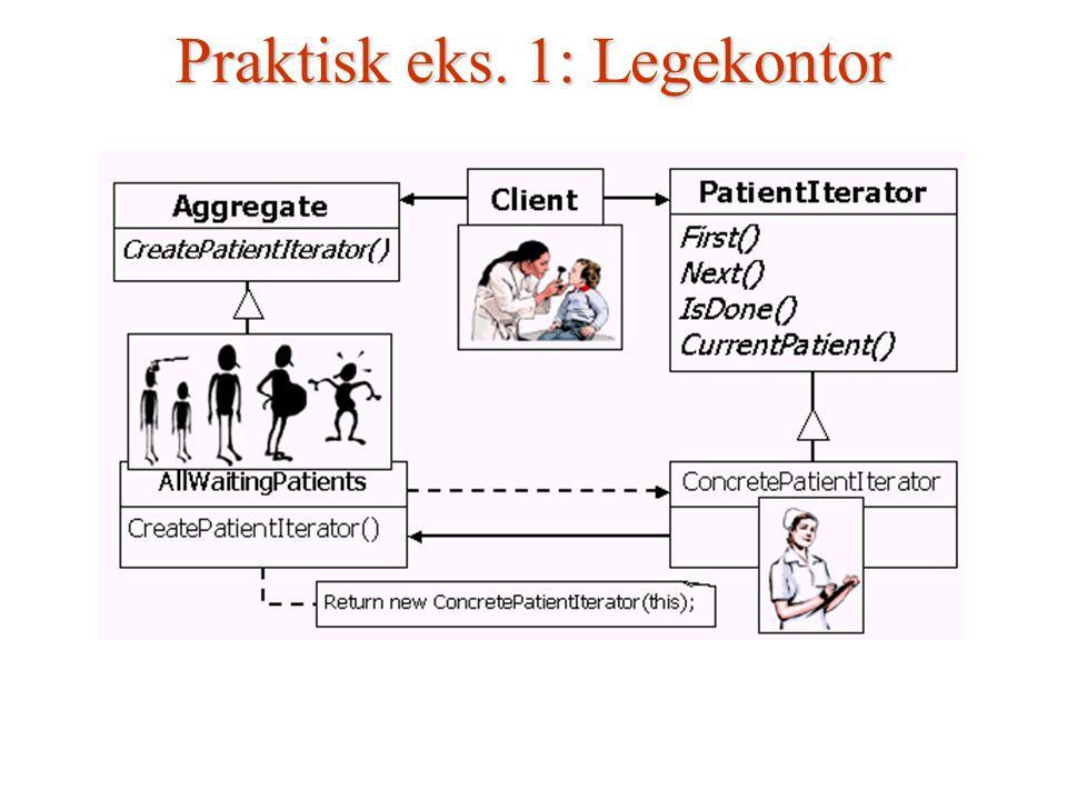 Praktisk eks. 1: Legekontor