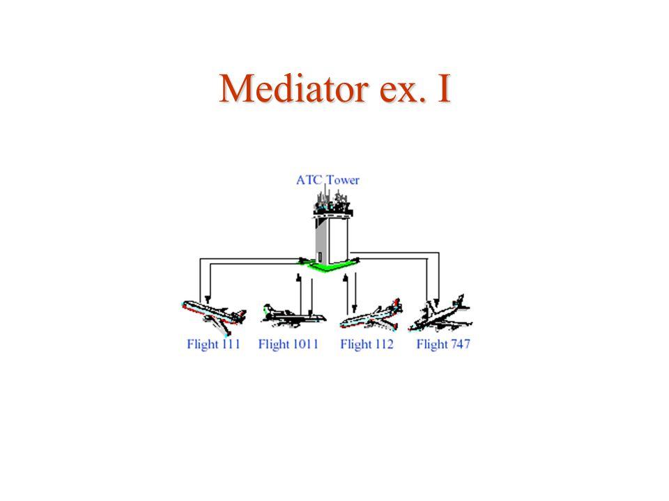 Mediator ex. I