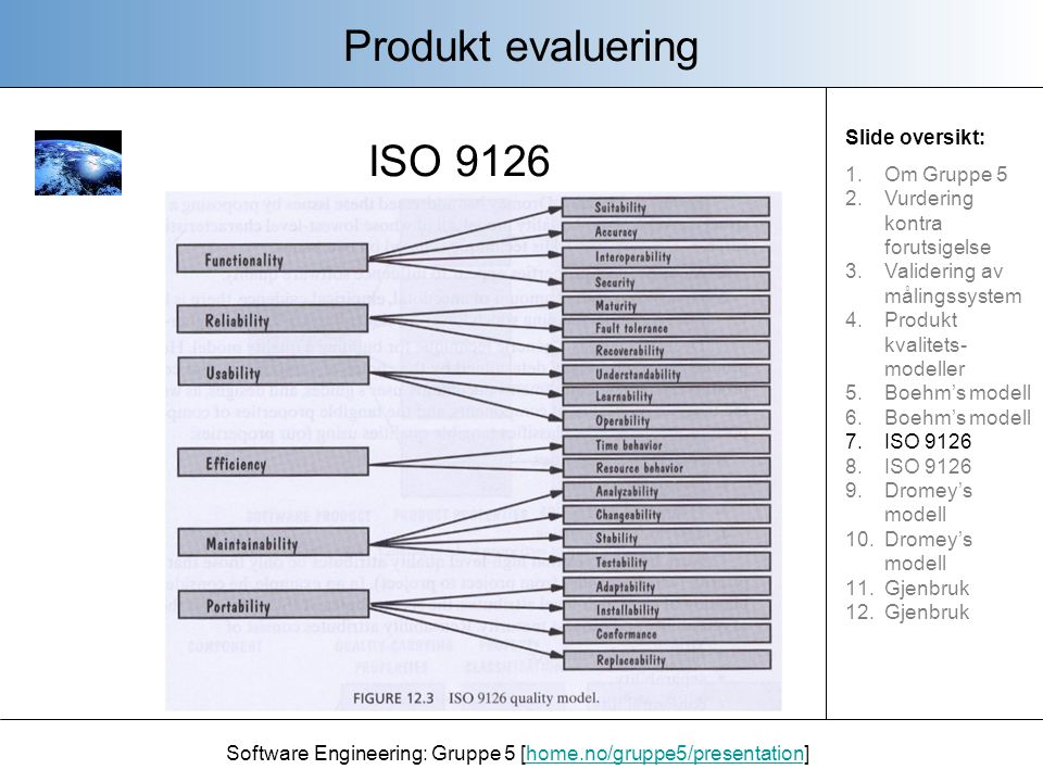 ISO 9126 Produkt evaluering Software Engineering: Gruppe 5 [home.no/gruppe5/presentation]home.no/gruppe5/presentation Slide oversikt: 1.Om Gruppe 5 2.Vurdering kontra forutsigelse 3.Validering av målingssystem 4.Produkt kvalitets- modeller 5.Boehm's modell 6.Boehm's modell 7.ISO 9126 8.ISO 9126 9.Dromey's modell 10.Dromey's modell 11.Gjenbruk 12.Gjenbruk