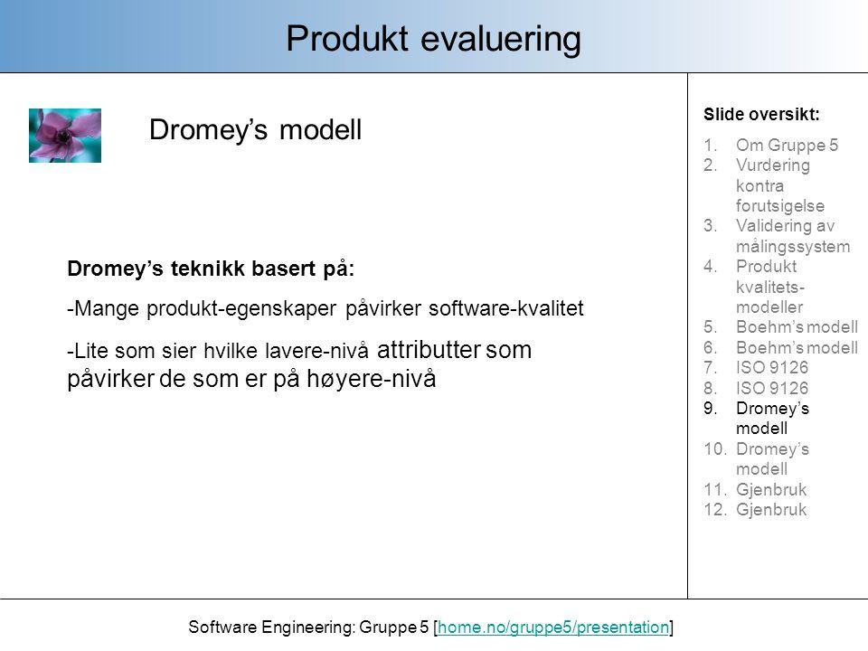 Dromey's modell Produkt evaluering Software Engineering: Gruppe 5 [home.no/gruppe5/presentation]home.no/gruppe5/presentation Dromey's teknikk basert p