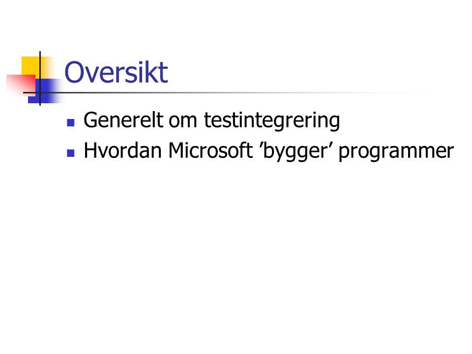 Oversikt Generelt om testintegrering Hvordan Microsoft 'bygger' programmer