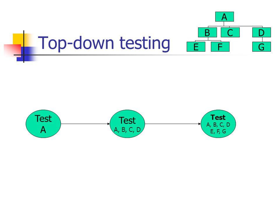 Top-down testing Test A Test A, B, C, D Test A, B, C, D E, F, G A B E C F D G