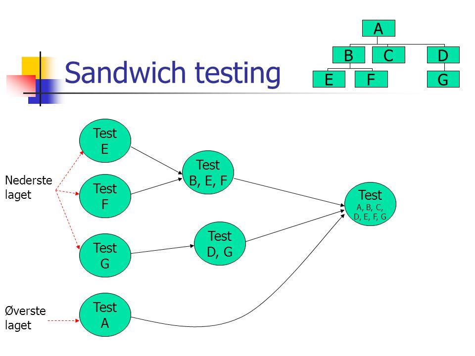 Sandwich testing Test E Test F Test B, E, F Test A, B, C, D, E, F, G Test D, G Test G Test A A B E C F D G Øverste laget Nederste laget