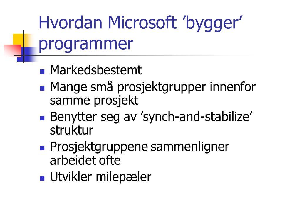 Hvordan Microsoft 'bygger' programmer Markedsbestemt Mange små prosjektgrupper innenfor samme prosjekt Benytter seg av 'synch-and-stabilize' struktur Prosjektgruppene sammenligner arbeidet ofte Utvikler milepæler