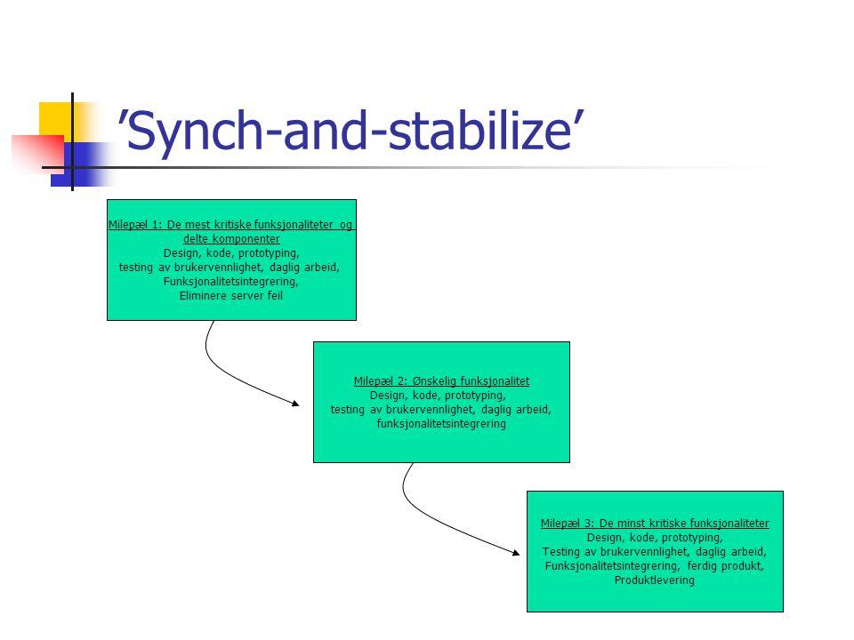 'Synch-and-stabilize' Milepæl 1: De mest kritiske funksjonaliteter og delte komponenter Design, kode, prototyping, testing av brukervennlighet, daglig arbeid, Funksjonalitetsintegrering, Eliminere server feil Milepæl 2: Ønskelig funksjonalitet Design, kode, prototyping, testing av brukervennlighet, daglig arbeid, funksjonalitetsintegrering Milepæl 3: De minst kritiske funksjonaliteter Design, kode, prototyping, Testing av brukervennlighet, daglig arbeid, Funksjonalitetsintegrering, ferdig produkt, Produktlevering