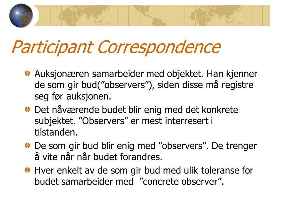 """Participant Correspondence Auksjonæren samarbeider med objektet. Han kjenner de som gir bud(""""observers""""), siden disse må registre seg før auksjonen. D"""