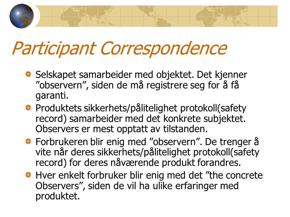 """Participant Correspondence Selskapet samarbeider med objektet. Det kjenner """"observern"""", siden de må registrere seg for å få garanti. Produktets sikker"""