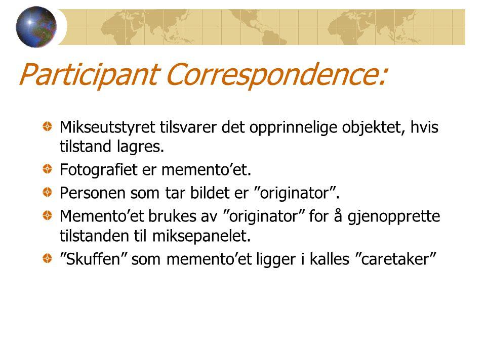 Participant Correspondence: Mikseutstyret tilsvarer det opprinnelige objektet, hvis tilstand lagres. Fotografiet er memento'et. Personen som tar bilde