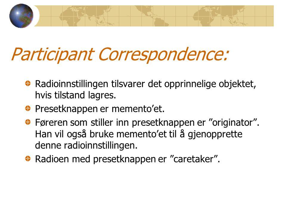 Participant Correspondence: Radioinnstillingen tilsvarer det opprinnelige objektet, hvis tilstand lagres. Presetknappen er memento'et. Føreren som sti