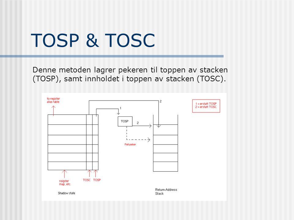 TOSP & TOSC Denne metoden lagrer pekeren til toppen av stacken (TOSP), samt innholdet i toppen av stacken (TOSC).