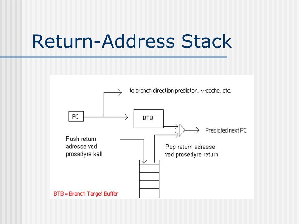 I en prosessor uten spekulasjon vil kun overflow og ulike kall eller return sekvenser ødelegge stacken.