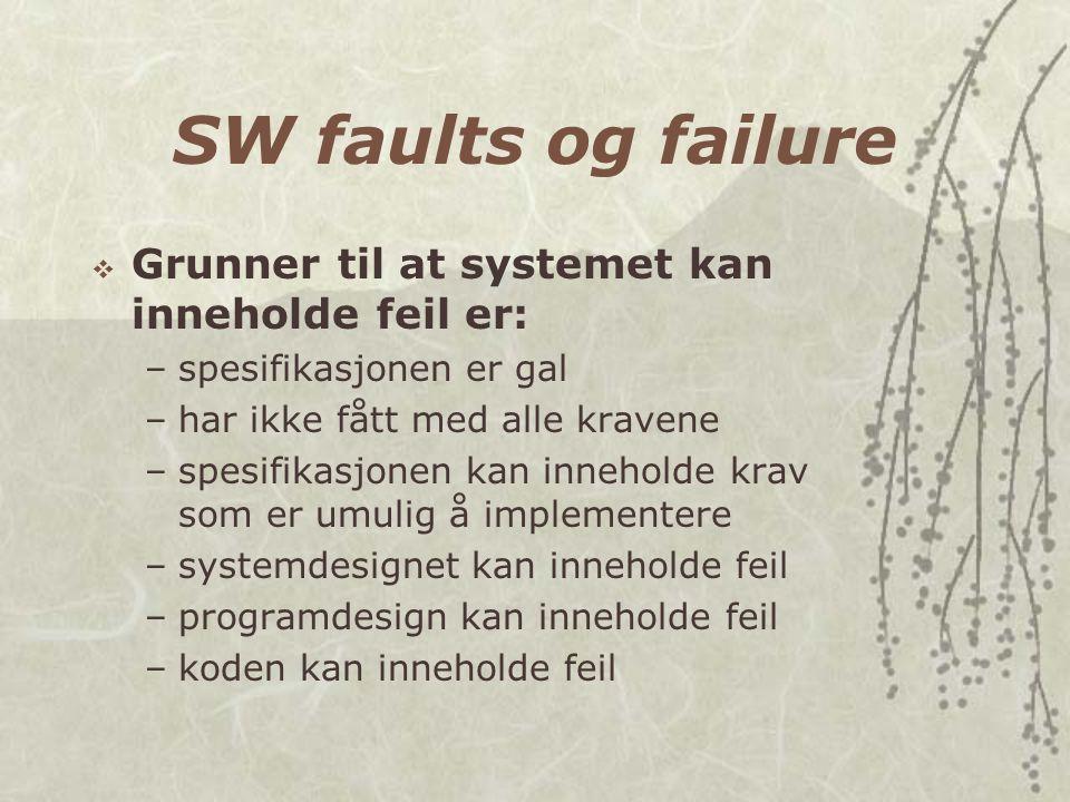SW faults og failure  Ulike typer feil: –Algoritmefeil –Syntaksfeil –Computation/precision feil –Dokumentasjonsfeil –Stress/overloadfeil –Kapasitet/grensefeil