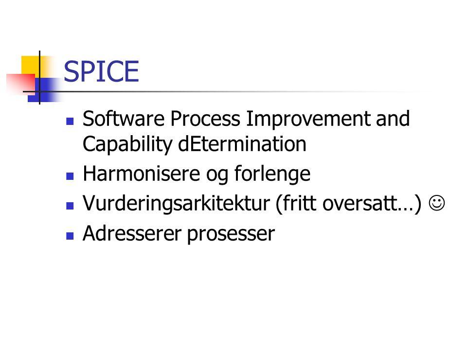 SPICE Software Process Improvement and Capability dEtermination Harmonisere og forlenge Vurderingsarkitektur (fritt oversatt…) Adresserer prosesser